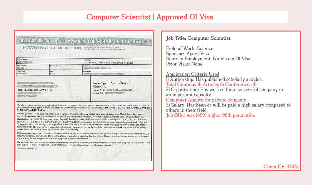 O1 Visa For Scientists Researchers O1 Visa Lawyer